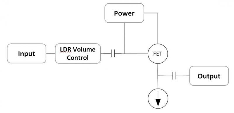 LDR300 buffered preamp simplified schematic