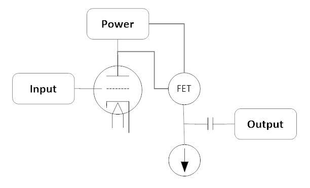 simplied schematic of Tortuga Audio's tube preamp buffer